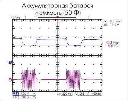 Аккумуляторная батарея с суперконденсатором