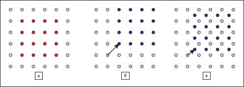 Пример целочисленного и дробного векторов движения