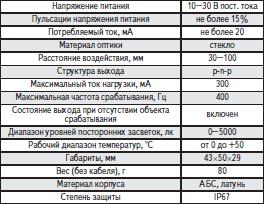 Основные технические характеристики датчика метки ВБ3.48.xx.TRL100.1.1.K