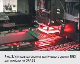 Уникальная система технического зрения JUKI для технологии OPASS