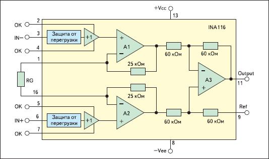 Упрощенная схема Di-FET инструментального усилителя INA116
