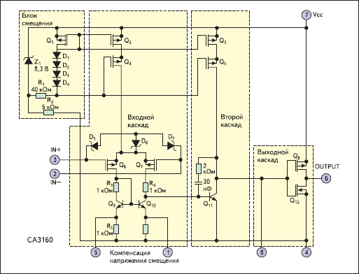 Схема Bi-MOS электрометрического ОУ CA3160