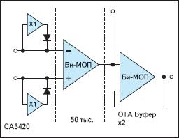 Структура Bi-MOS ОУ CA3420