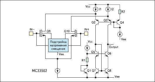Упрощенная схема входного каскада Bi-MOS ОУ MC33502