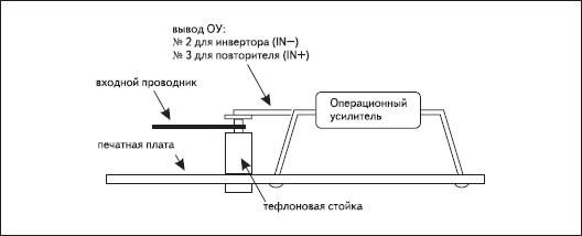 Соединение электрометрического ОУ с компонентами схемы на печатной плате с использованием тефлоновой стойки