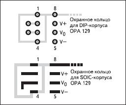 Расположение охранных колец на печатной плате для различного конструктивного исполнения