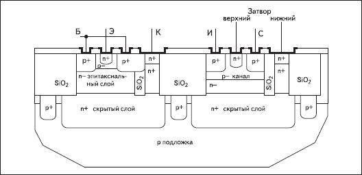 Структура активных элементов биполярно-полевой (Bi-JFET) технологии