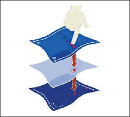 Структура текстильного тачпада