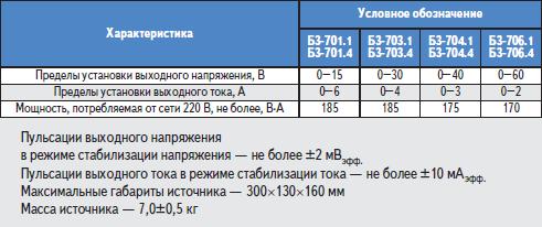 Регулируемые источники напряжения и тока стабилизированные
