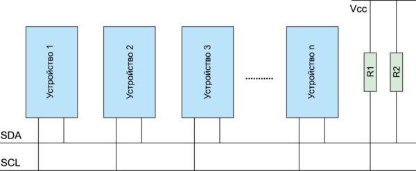 Коммутация устройств на шинах SDA и SCL