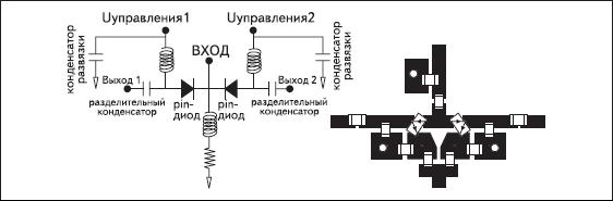 SPDT-ключ на pin-диодах