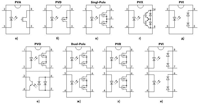Рис. 2 варианты условных электрических схем твердотельных реле и оптронов