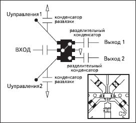 SPDT-ключ на основе GaAs