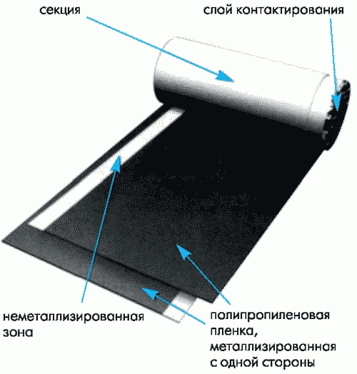 Рис. 2. Конструкция конденсаторов МКР
