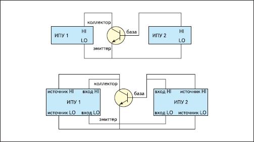 Применение ИПУ для исследования характеристик биполярного транзистора