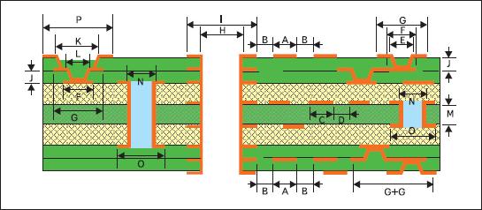 Структура МПП