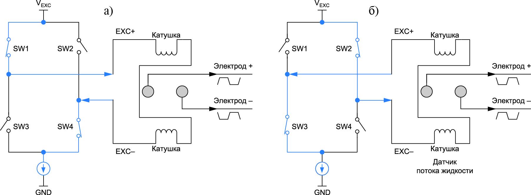 Управление фазами возбуждения катушки датчика при помощи Н образного моста
