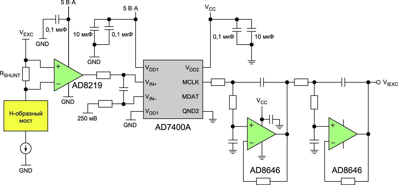 Измерение тока возбуждения с гальванической развязкой