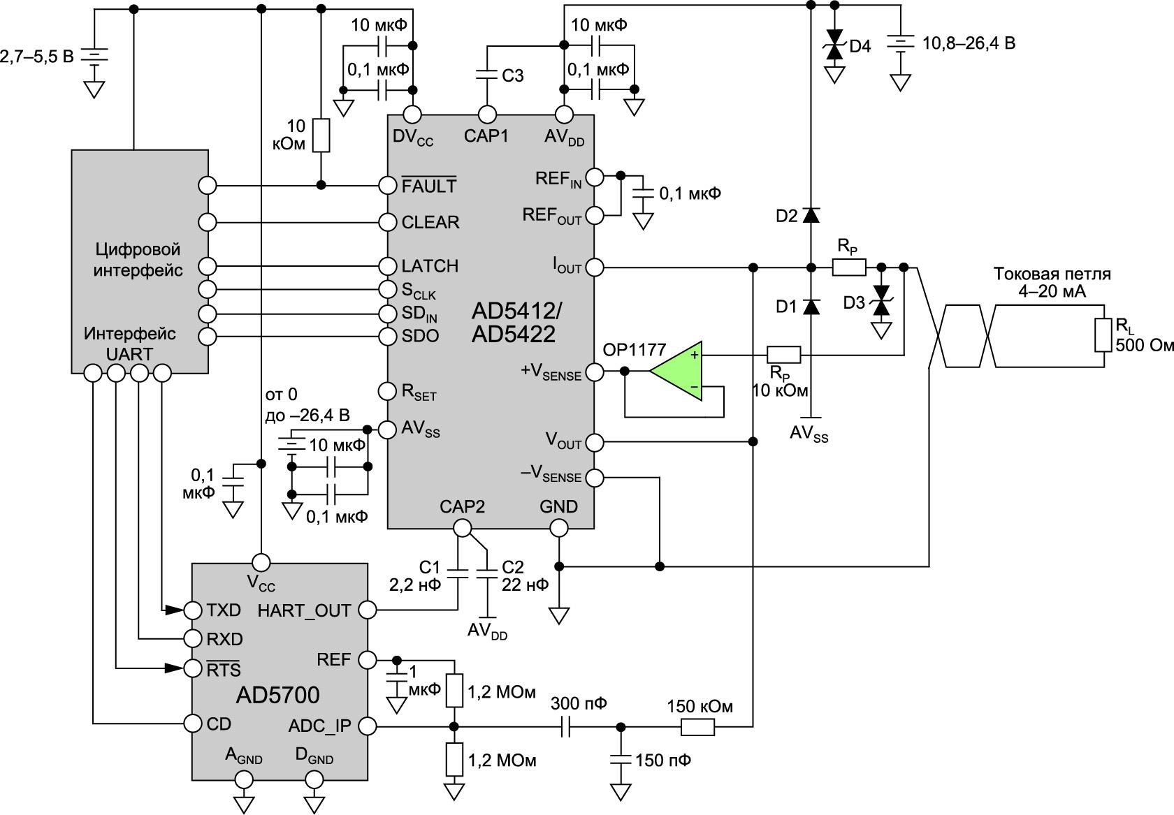 Передача информации через интерфейс токовой петли 4–20 мА с использованием протокола HART