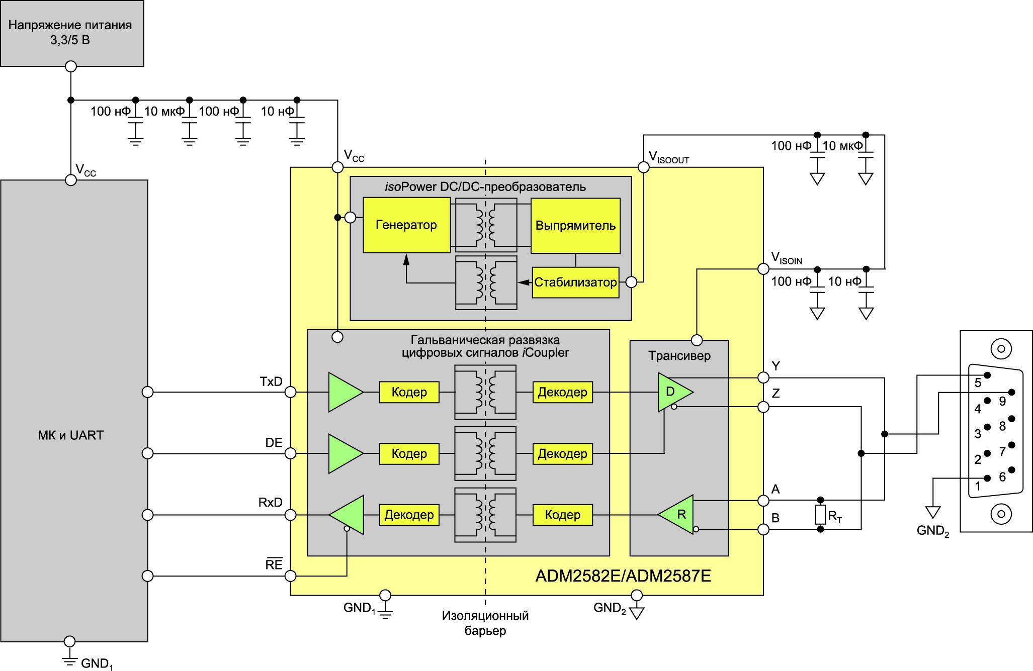Приемопередатчик RS 485 с гальванической развязкой
