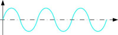 Переменный синусоидальный сигнал