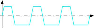 Сигнал с программируемой шириной импульса