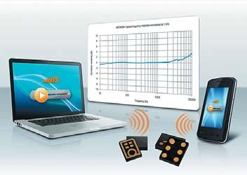 MP34DB01, MP45DT02 — микрофоны в семействе STM для потребительского сегмента