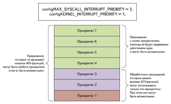 Возможность вызова API-функций