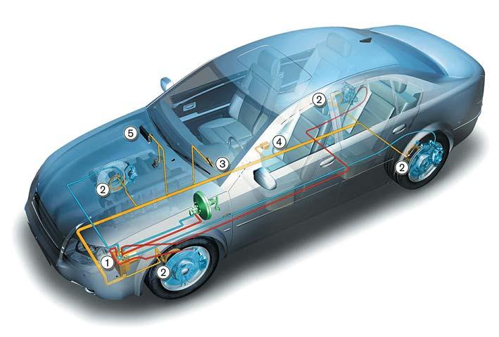 Ключевые компоненты системы динамической стабилизации ESC (на примере ESP Bosch)