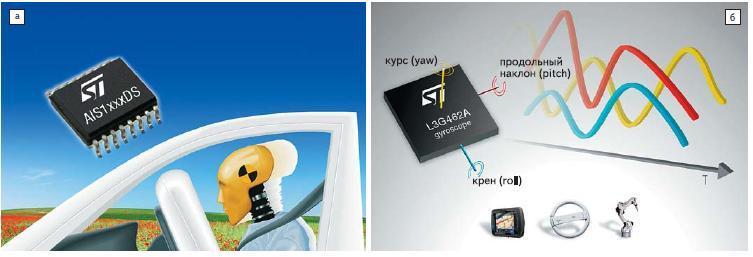 Обновления компонентной базы МЭМС-датчиков инерции от STM