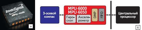 Микропроцессор Motionprocessor MPU-6000 с интегрированным 3-осевым акселерометром,  3-осевым гироскопом и 9-осевым слиянием данных от датчиков: а) внешний вид; б) системная диаграмма