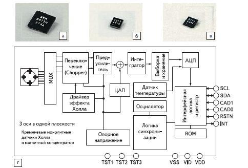 AKM AK8973N/B/S — 3-осевой электронный компас для потребительского сегмента
