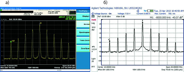 Спектр многотонального сигнала частотой 10 ГГц, полученный с помощью