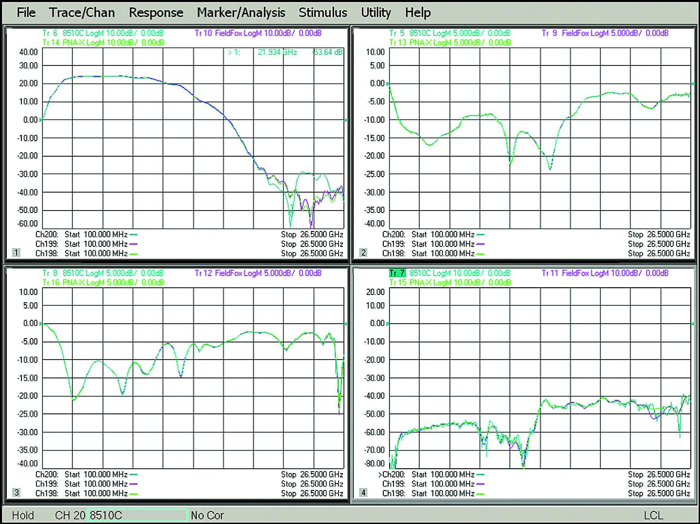 Измеренные S параметры усилителя с полосой пропускания от 3 до 12 ГГц
