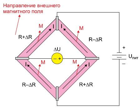 Четыре магниторезистора включены помостовой схеме