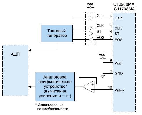 Схема включения мини-спектрометра серии MS