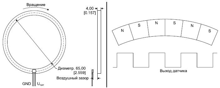 Работа биполярного порогового AMR-датчика положения VF401