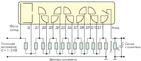 Электрическая схема фотоумножителя