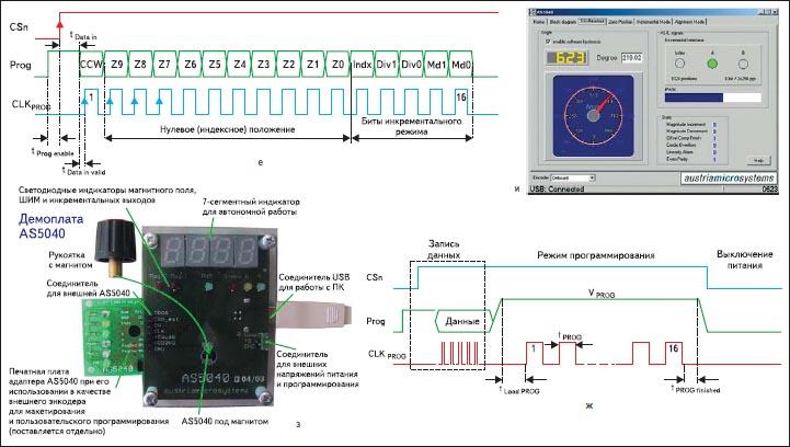 10-битный программируемый угловой энкодер AS5040.