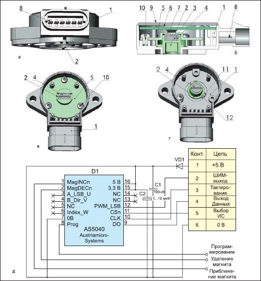 Программируемый датчик положения педали на основе углового энкодера AS5040 Austriamicrosystems — датчика Холла параллельного магнитного поля.