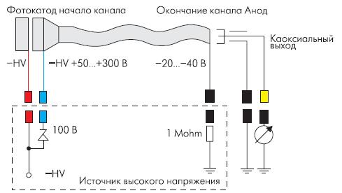 Схема включения канального фотоумножителя