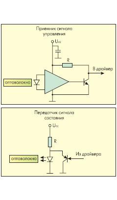 Структурная схема оптоволоконной развязки