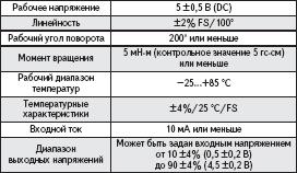 Основные электрические характеристики датчиков серии SV21
