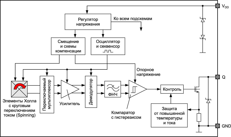 Функциональная диаграмма прецизионной защелкиTLE4961 (идентична длявсех датчиков семейства)