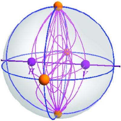 Межсимвольные переходы сигнала PDM QPSK: в левой полусфере расположены переходы сигнала с поляризацией по оси x (H, горизонтальная), а в правой полусфере — переходы сигнала с поляризацией по оси y (V, вертикальная)