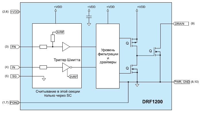 Функциональная схема прибора DRF1200