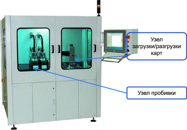 Установка перфорации PAM 8SCC (KEKO Equipment)