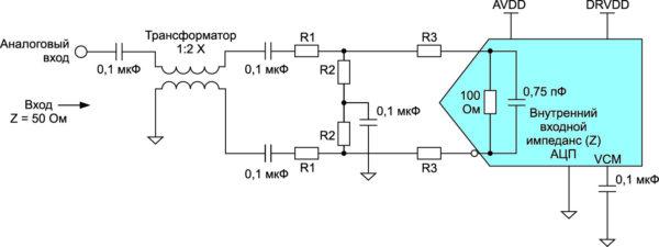 Типовая схема входного интерфейса