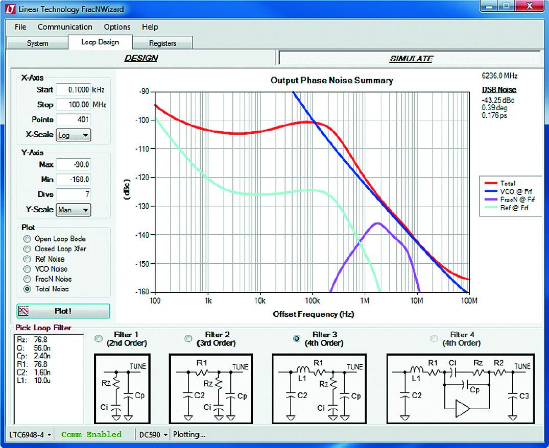 Результаты моделирования ФАПЧ для частоты fLO = 6,236 ГГц с использованием программного обеспечения FracNWizard (представлены графики, демонстрирующие общий уровень фазовых шумов и влияние на него составляющих от различных источников, в зависимости от величины смещения от значения опорной частоты)
