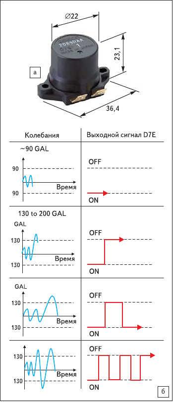 Рис. 5. Датчик вибрации серии D7E: а) внешний вид; б) схема переключения при вибрации